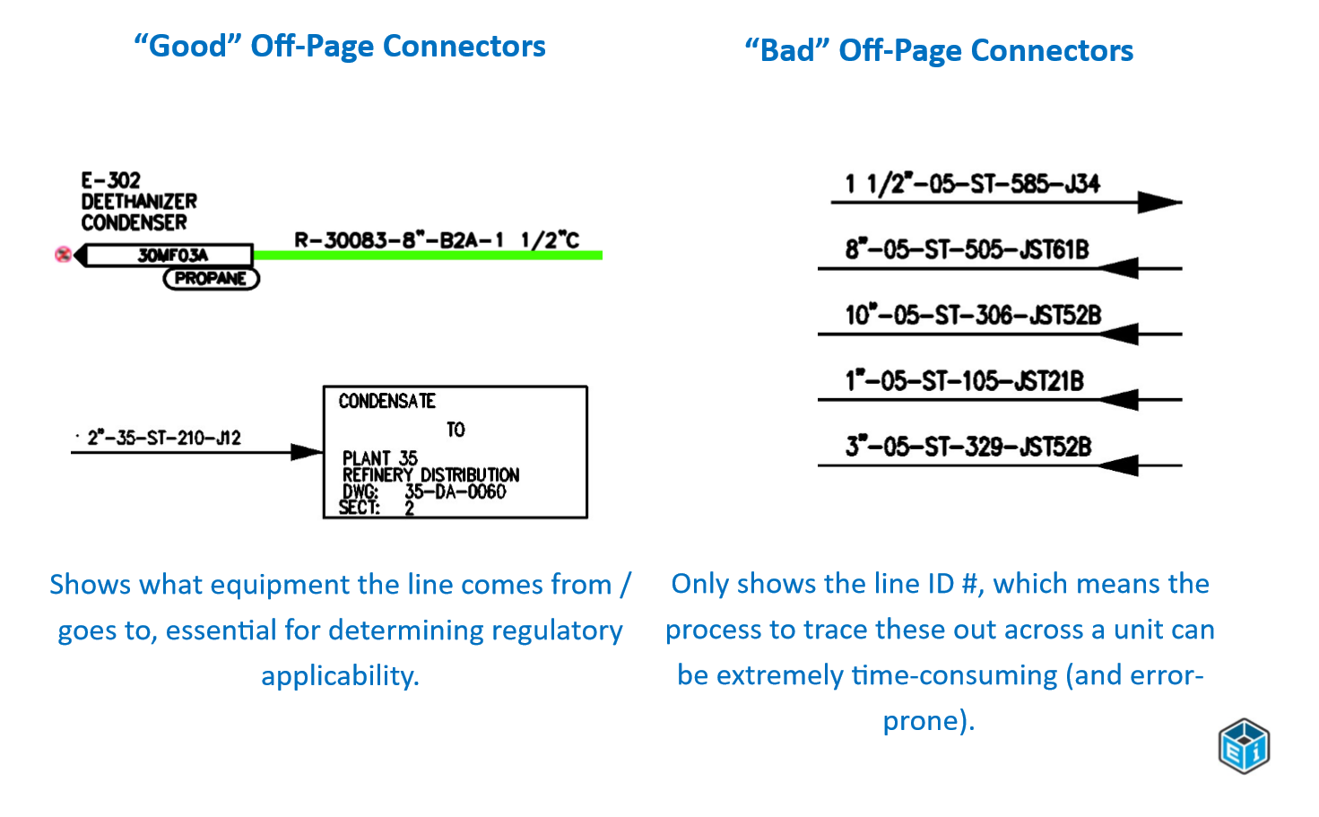 The Issue with OPCs: TracKING Applicability Throughout the Web of Interconnected Off-Page Connectors