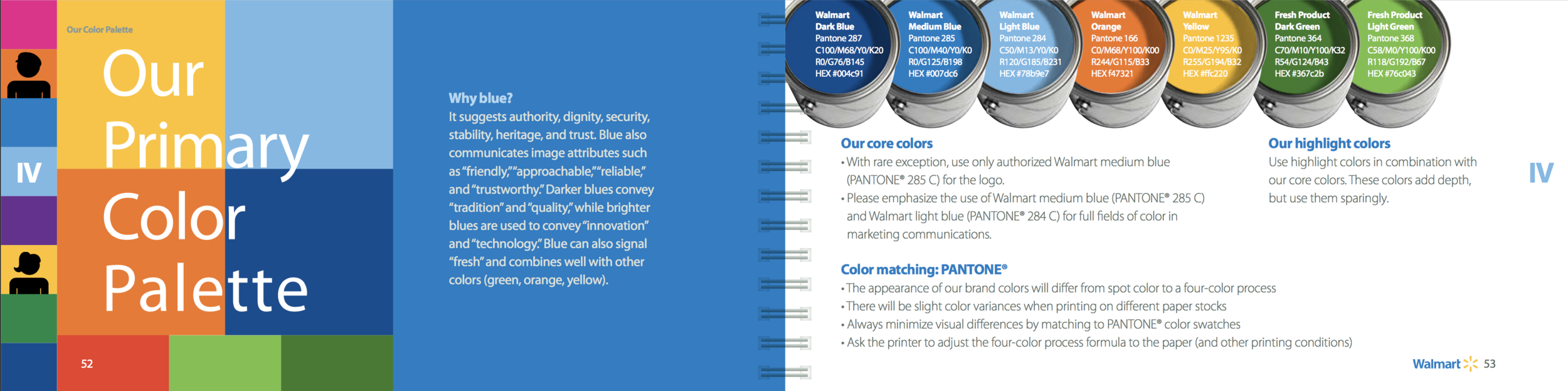 A couple of screen shots from Walmart's style guide for reference. The entire document is incredibly thorough. Most style guides don't need this much depth, but the more info the better.
