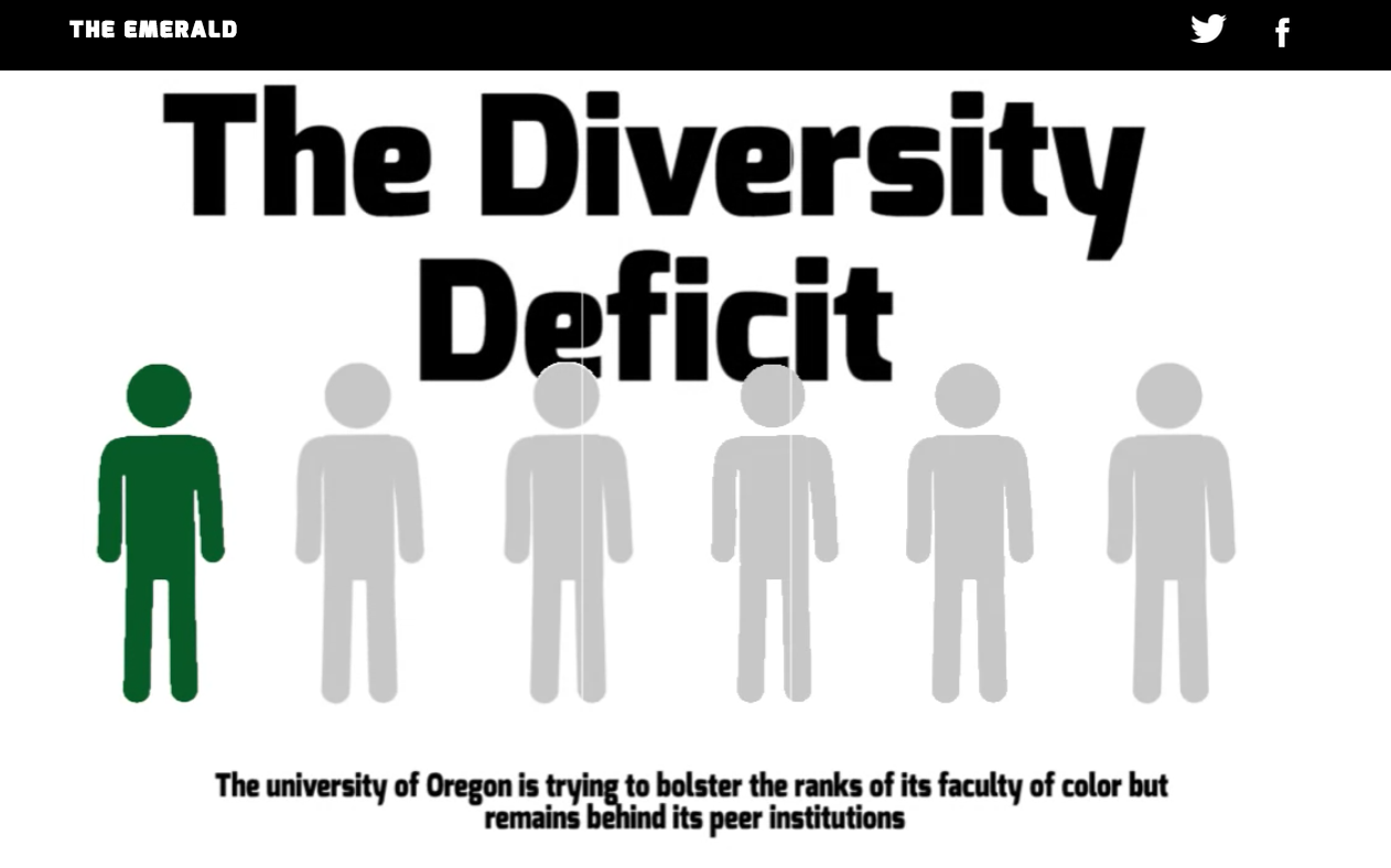 Faculty of Color: The Diversity Deficit