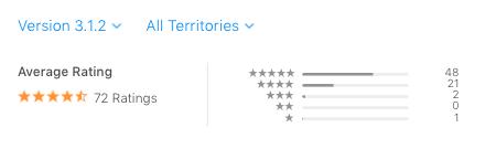 dolist_ratings