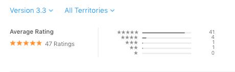 do_list_reviews
