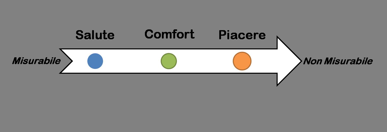 Grafico di G. Ascione