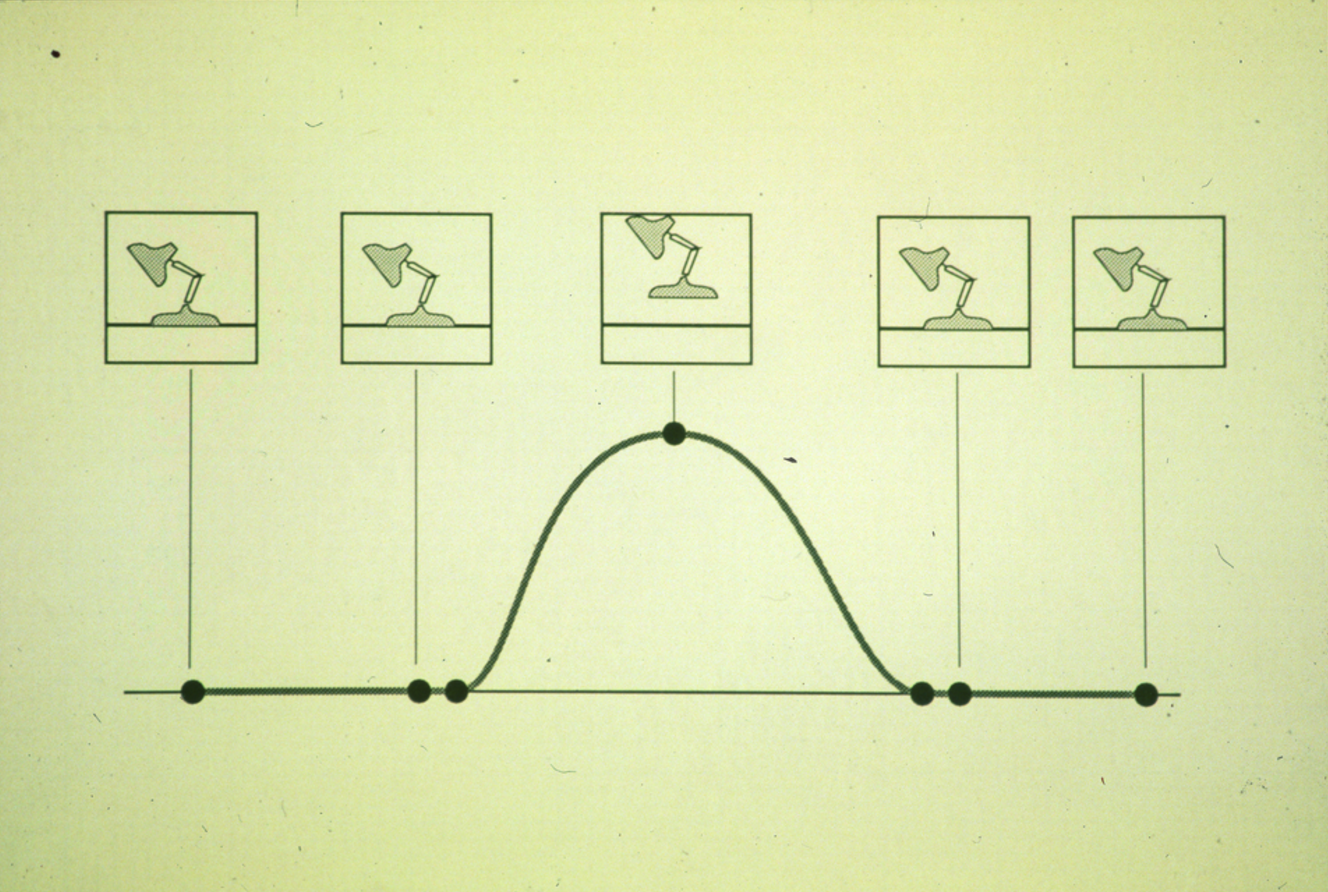 Can a lamp have emotions? This Luxo Jr. storyboard by  John Lasseter    proves it true (1986) (Pixar)