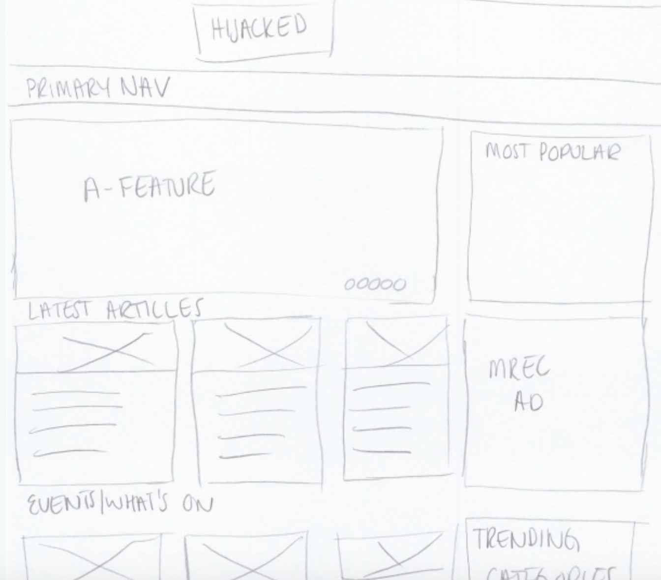 Initial wireframe sketches of the homepage.