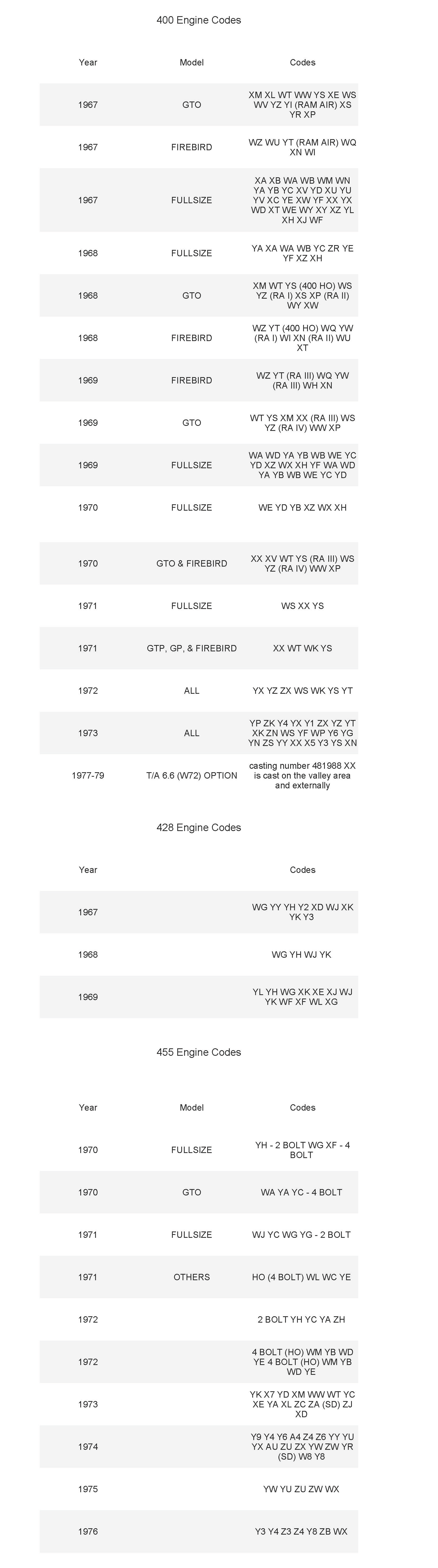 Printable PDF