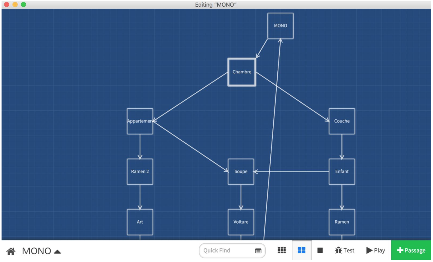 Zoomed in Hierarchy in Twine