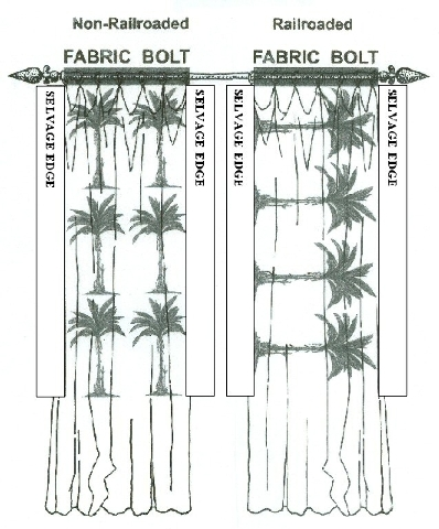"""Non-Railroaded Photo on left shows how we will use the fabric off the bolt. We will turn it (Railroad) only if requested by the customer, or if the shade is wider than 50"""", as to avoid a seam. Usually all solid fabric and some prints can be railroaded and still have the same look."""