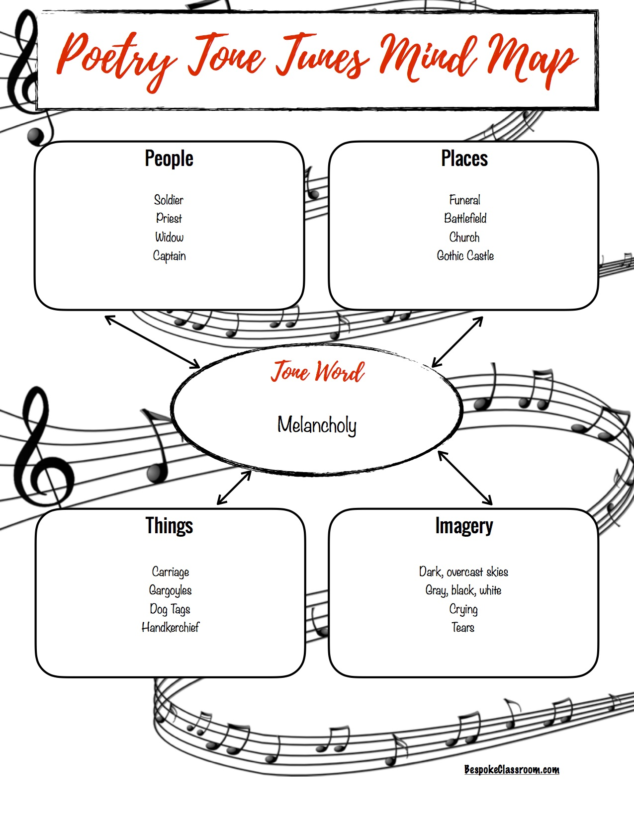 Poetry Tone Tunes Activity by Bespoke ELA pic2.jpg