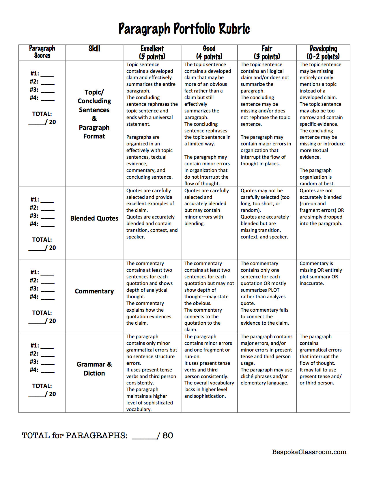 Paragraph Portfolio Project, Rubric, and Metacognition by Bespoke ELA pic2.jpg