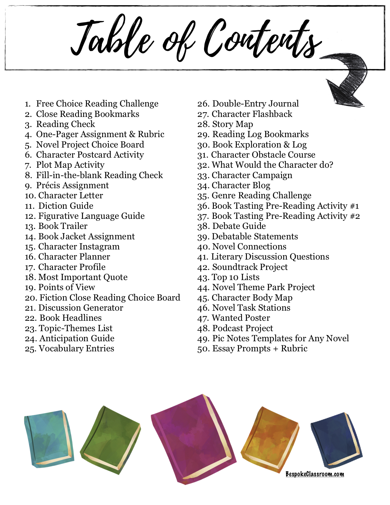 50 Activities and Projects for Any Novel by. Bespoke ELA pic11.jpg