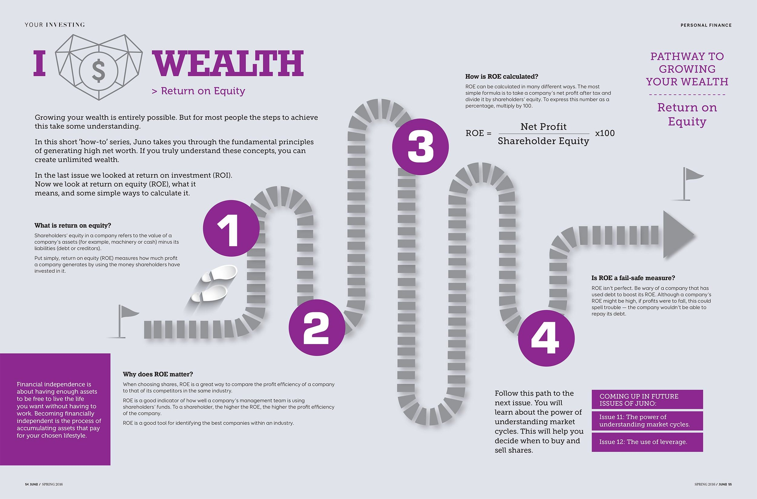 3. Spring 2016 - Choices - Personal Finance_DPS 29.jpg