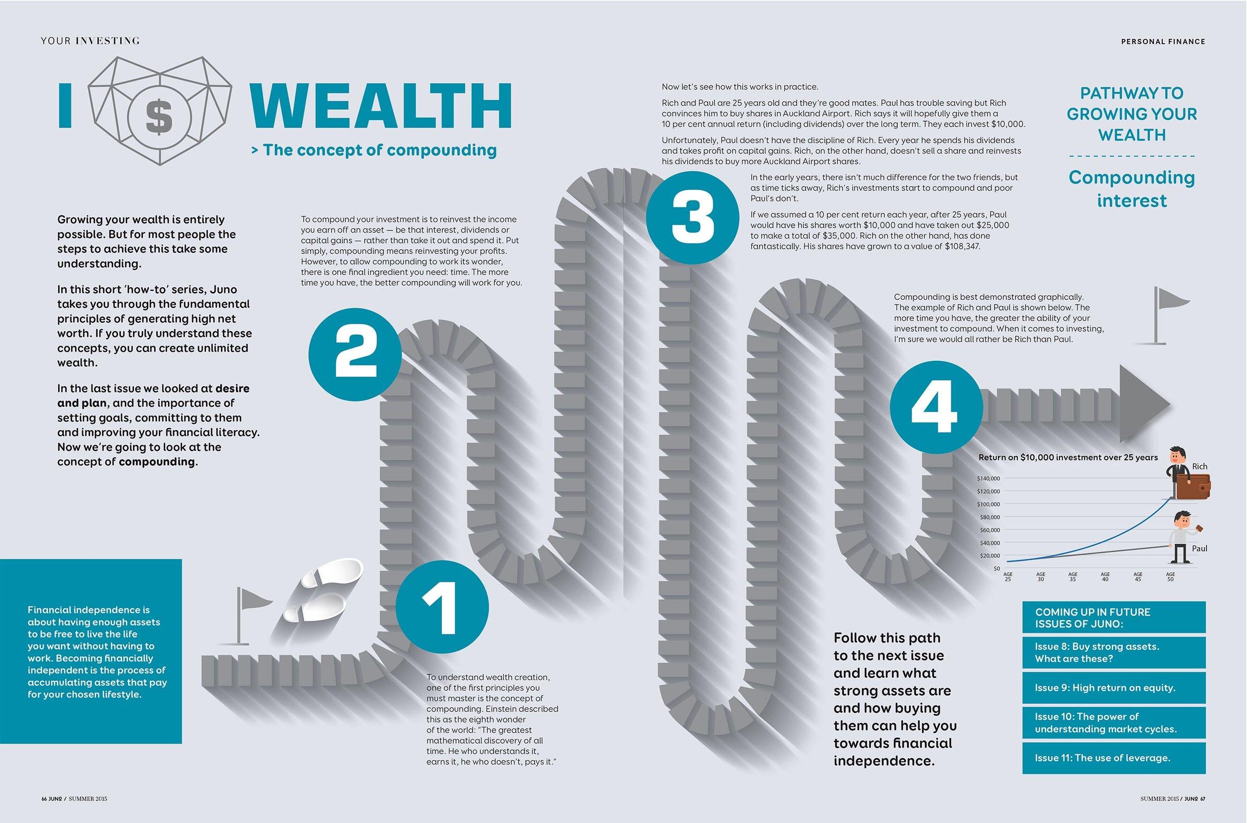 4. Summer 2015 - Stockmarket - Personal Finance_DPS 35.jpg