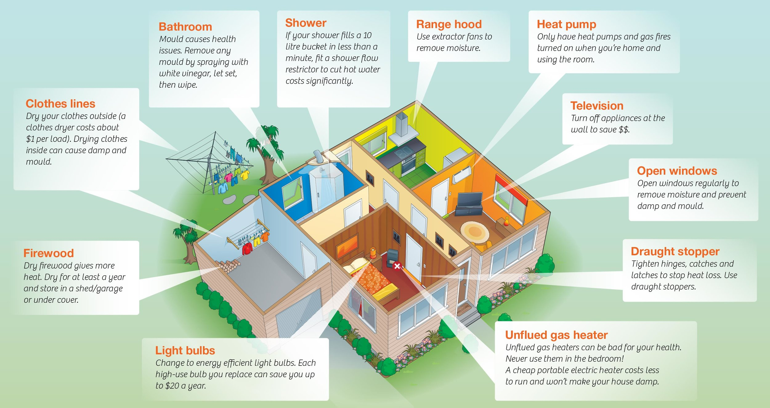 Easy ways to help keep your home warmer and drier, thanks to EECA Energywise.
