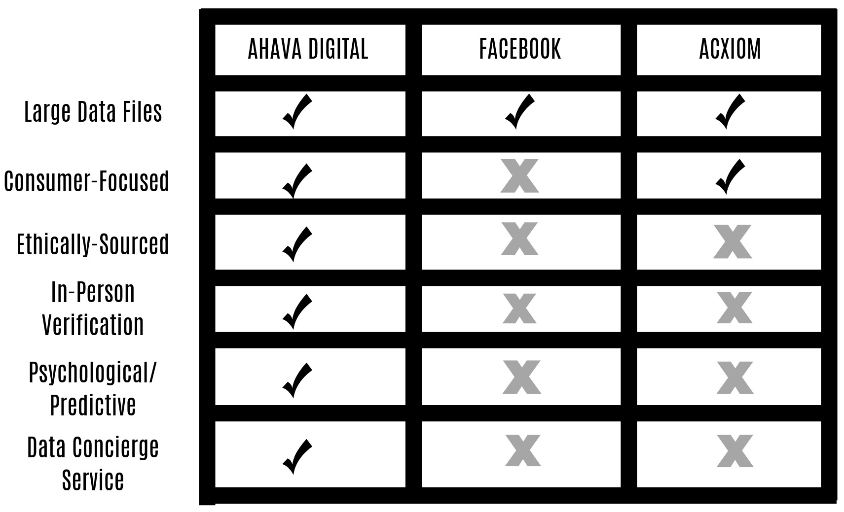 ADG%2C+Acxiom%2C+Facebook+Comparison+Chart+%281%29.jpg