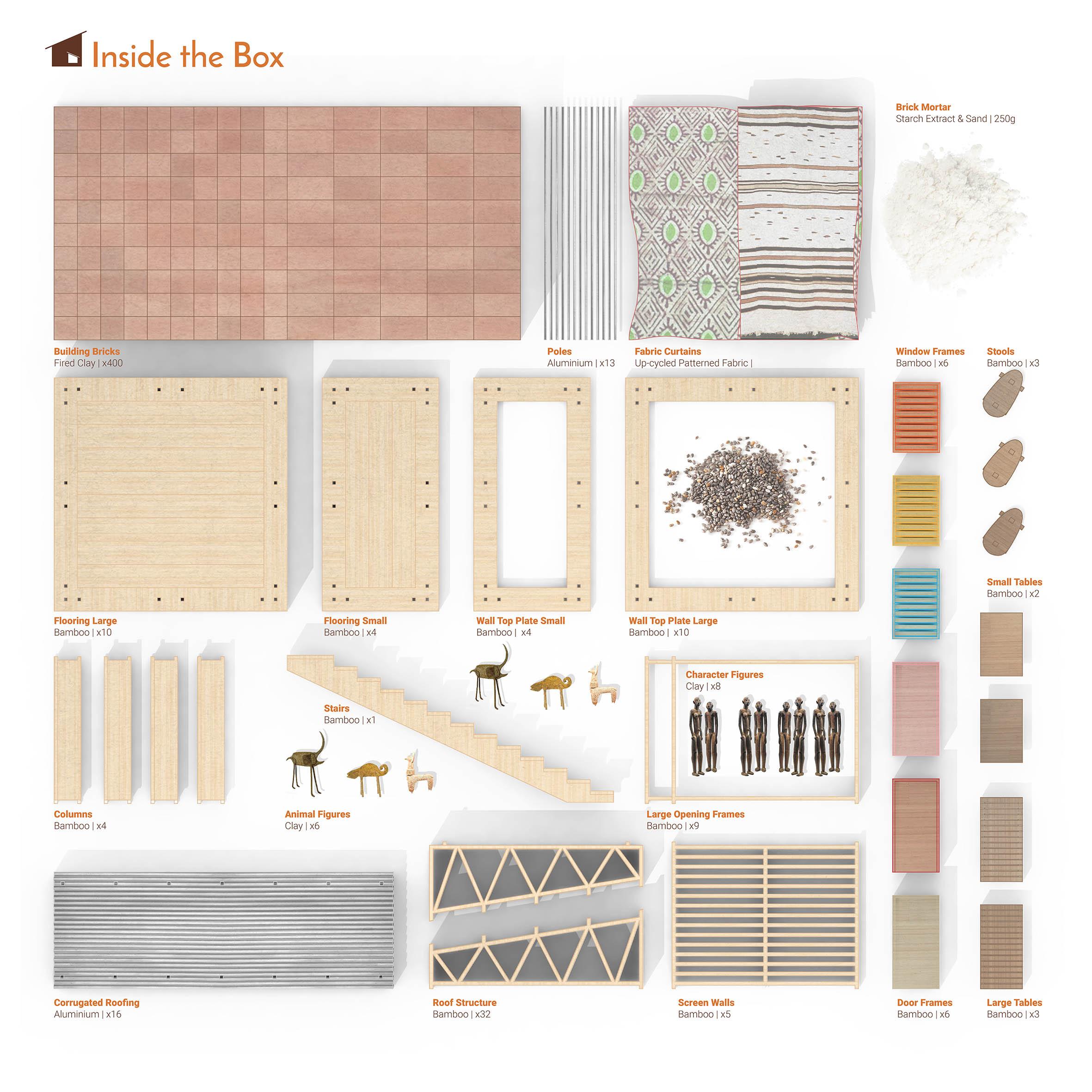House 4 House, by Agnieszka Filipowicz, Ania Pieranska & Otis Sloan Brittain, AUGA Studio; Images Courtesy: Cradle to Cradle Products Innovation Institute