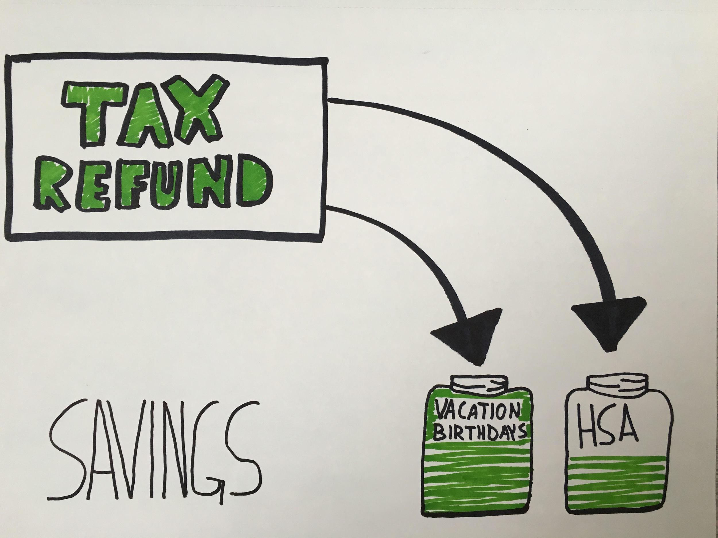 Tax Refund 2015