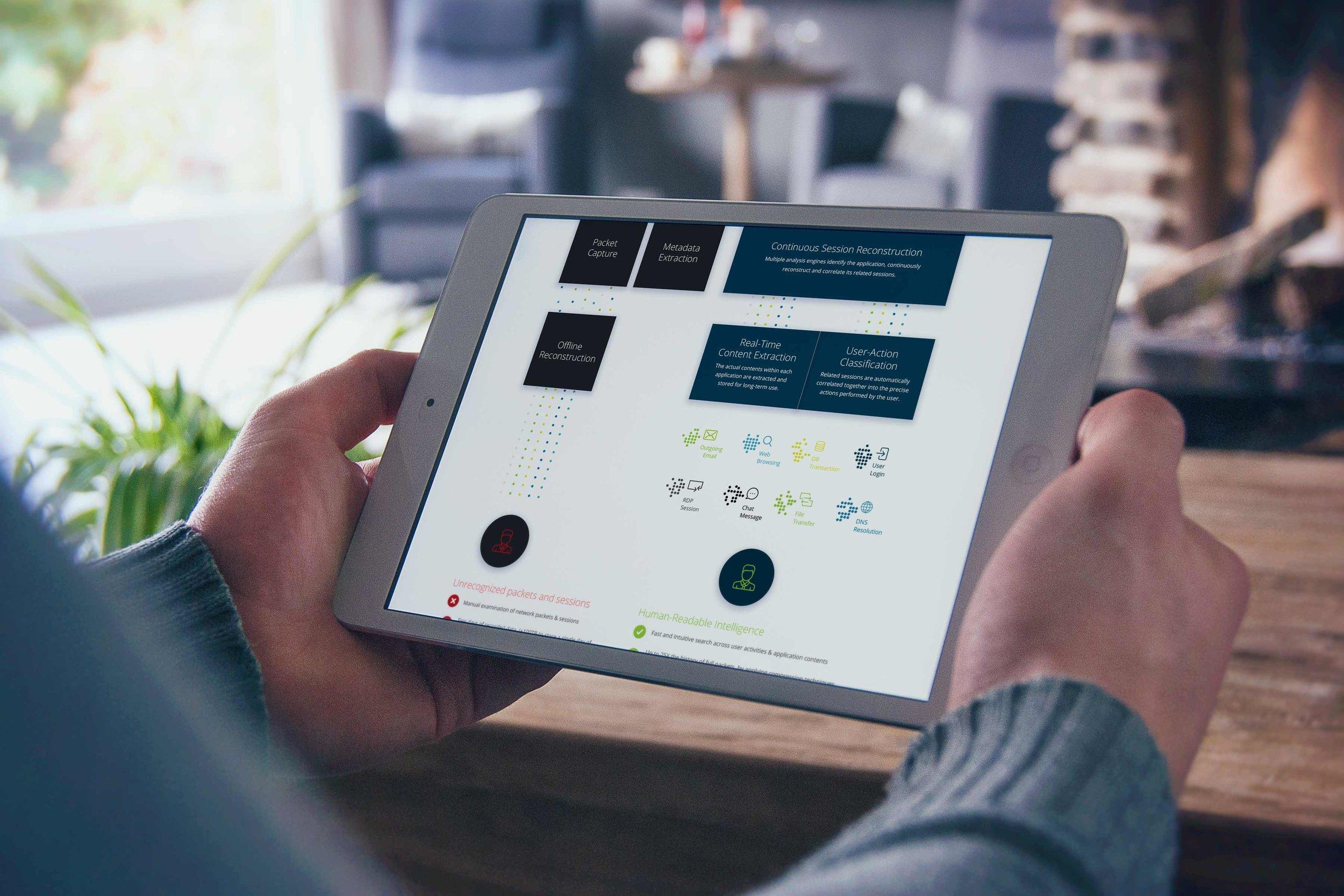 WireX Responsive Design