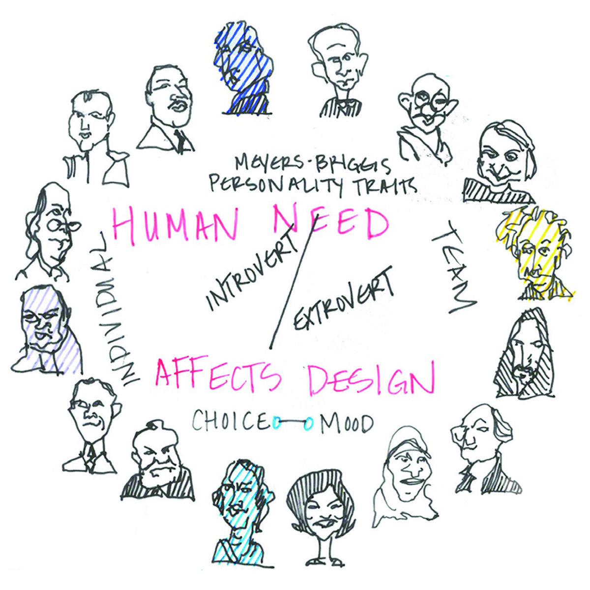 Portland Creative Office Design