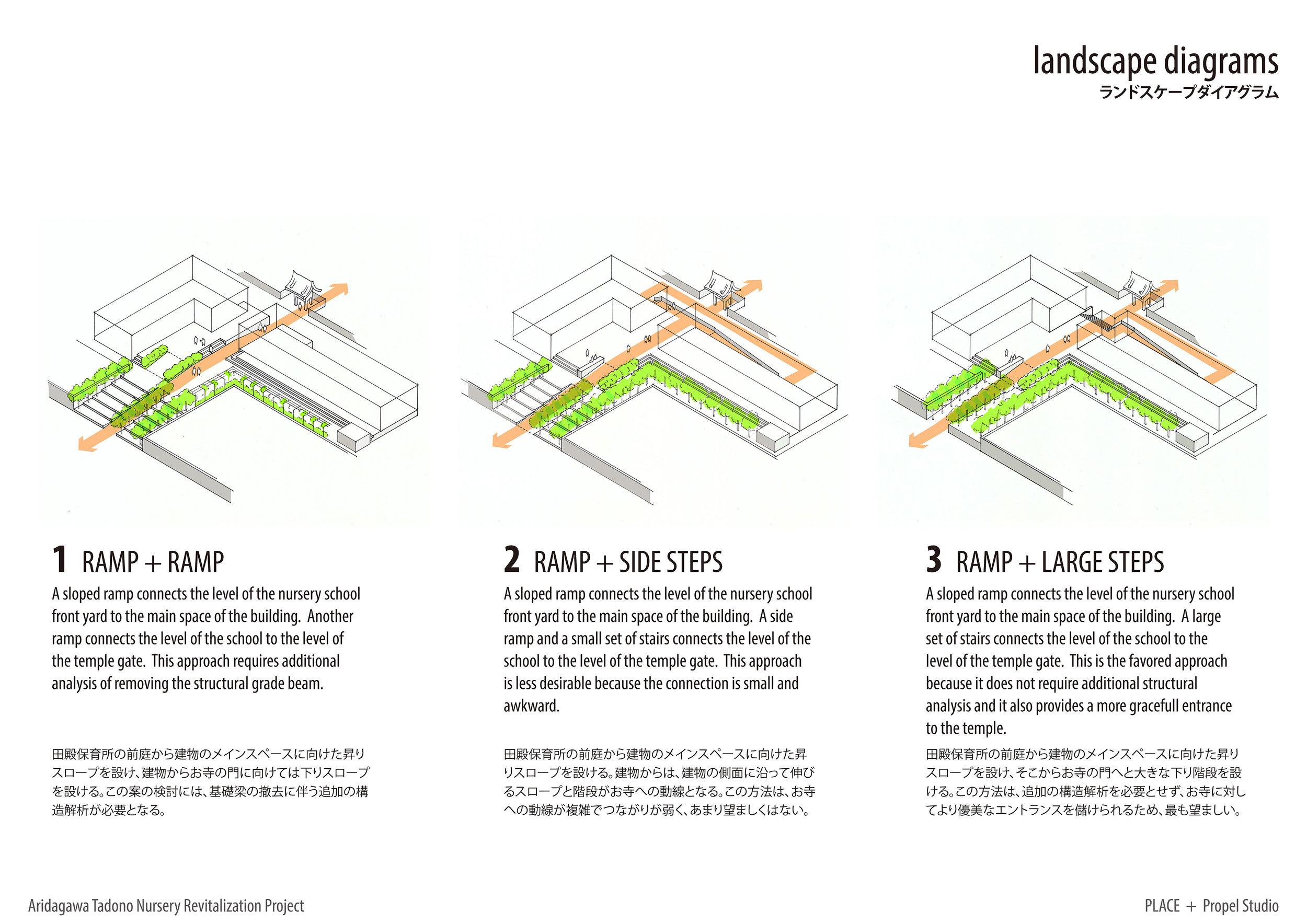 2016.06.30_Aridagawa Summary_Page_14.jpg