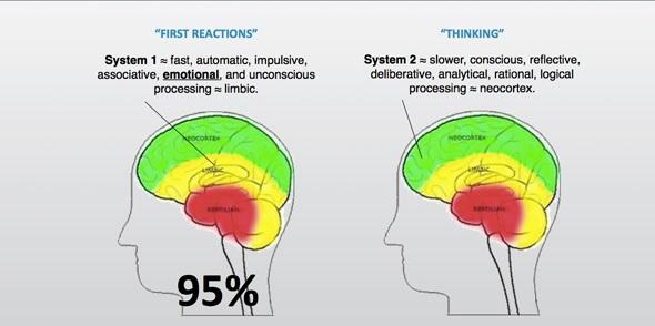 behavioral-economics-content-marketing