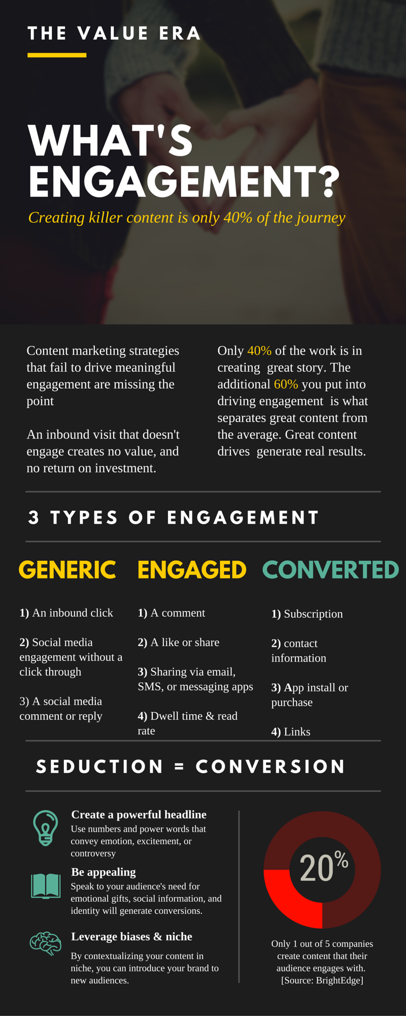 WhaT's Engagement (2).png