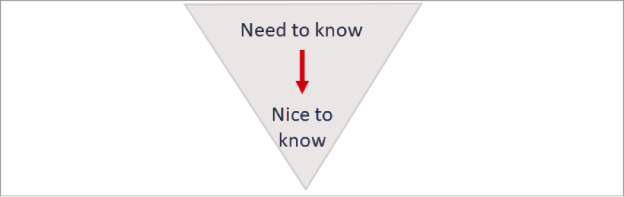 Using the inverted pyramid for web content writing