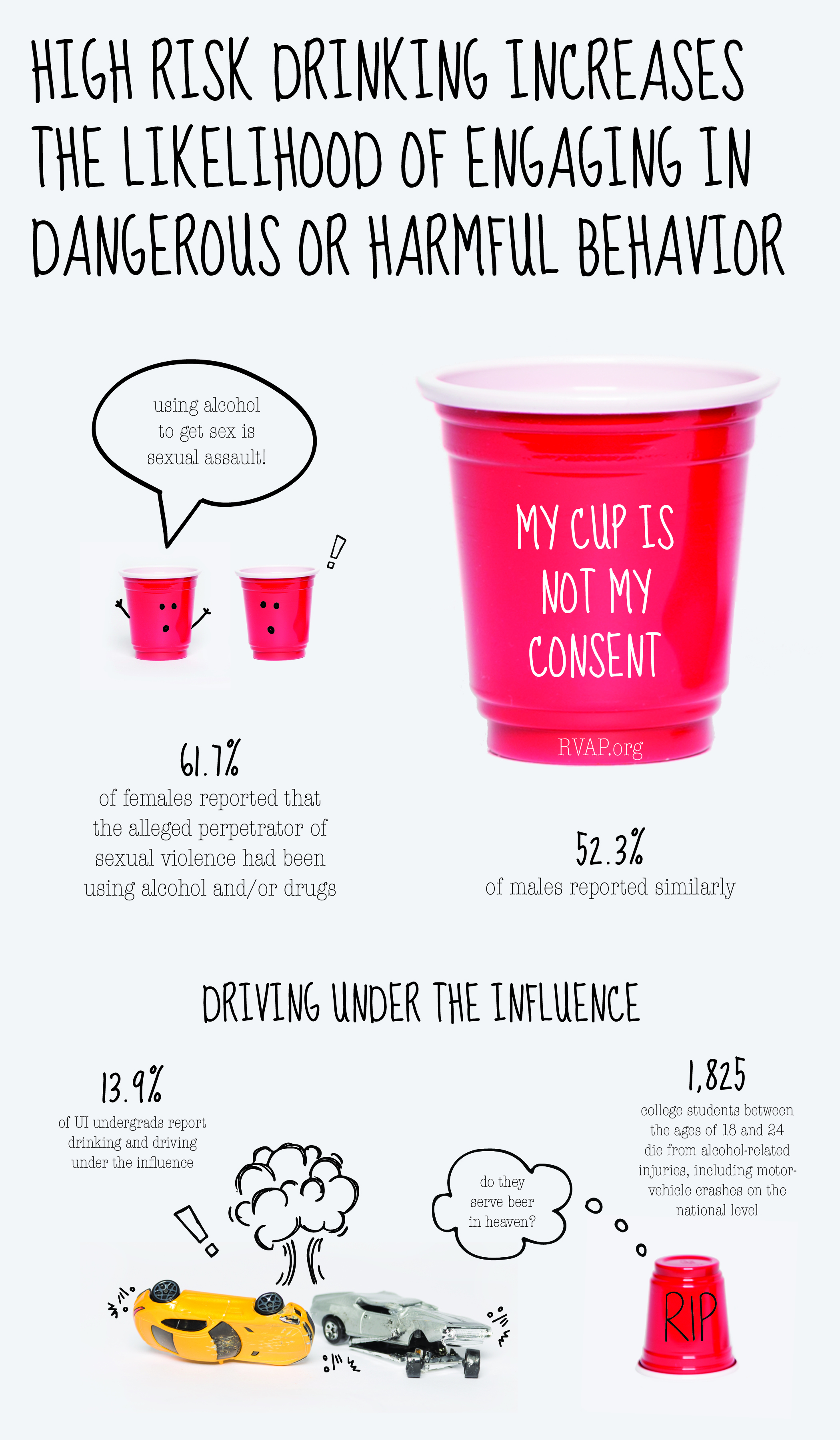Interactive Alcohol Abuse Awareness Campaign