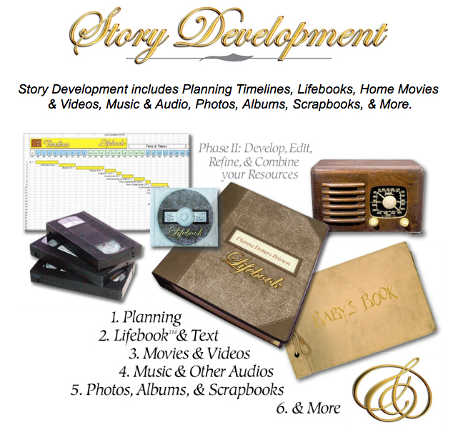 developmentgraphic.JPG