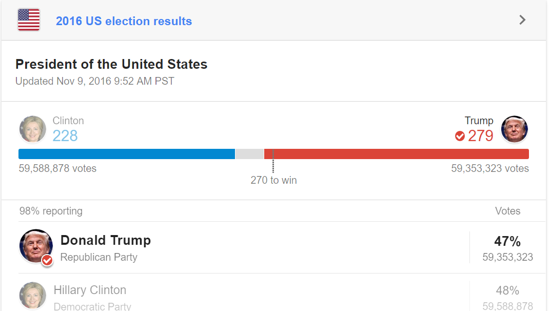 trump-presidential-win-2016-human-design