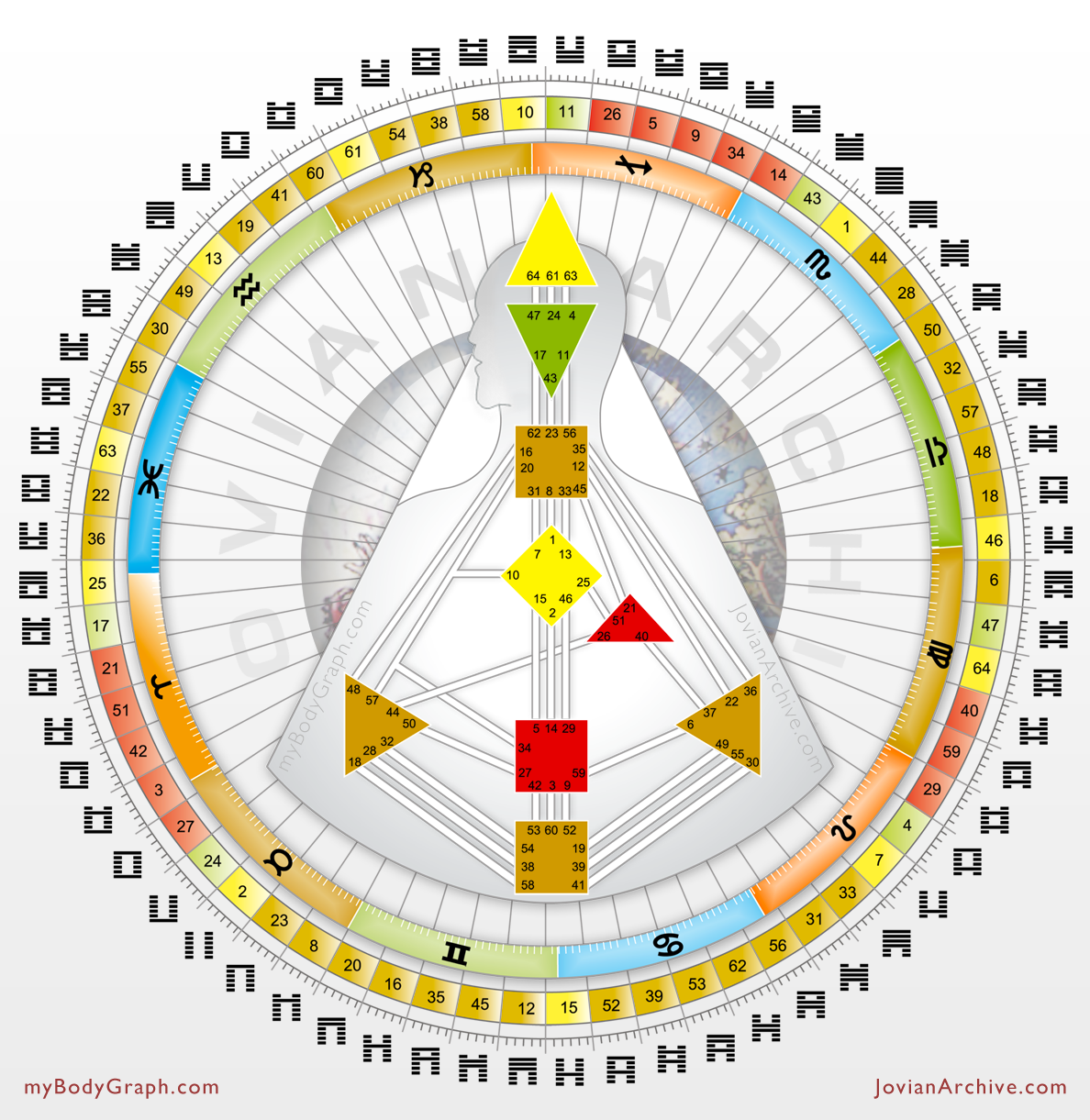 The Rave Mandala