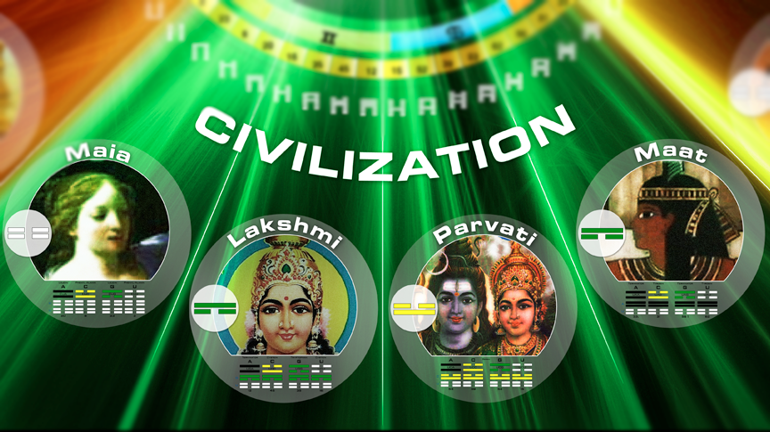 Click image to read more about the Quarter of Civilization