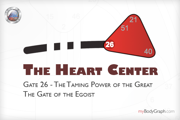 Gate 26, The Egoist