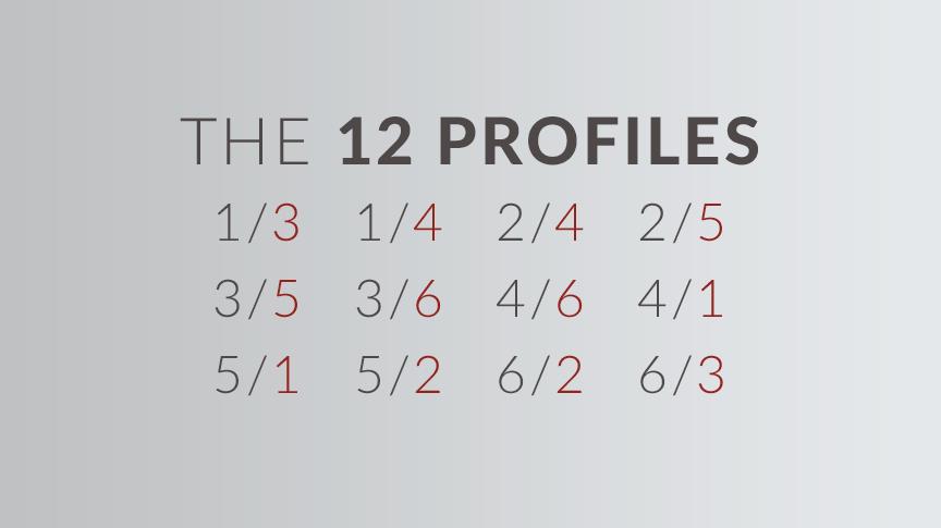 Human-Design-System-12-Profiles.png