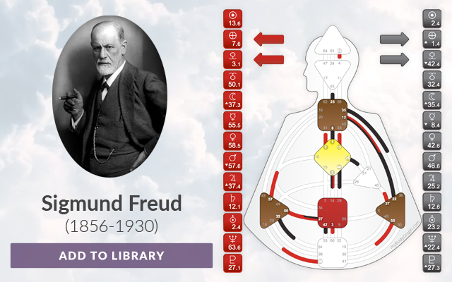 Sigmund Freud Human Design System Chart 4/6 Cross of the Sphinx