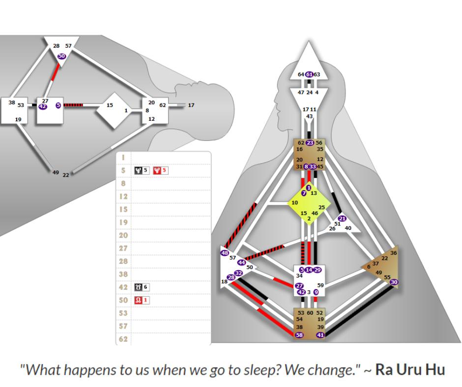 Laveena-Human-Design-Sytem-Dreamrave-chart.png