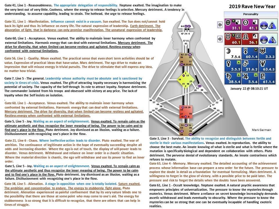 Human-Design-System-Rave-New-Year-2019-Mark-Germain