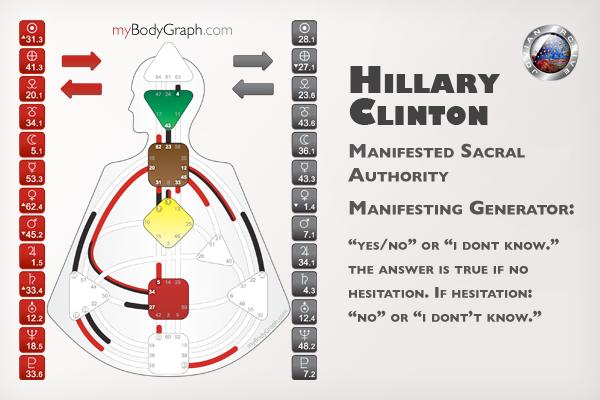 Hillary-Clinton-Manifesting-Generator