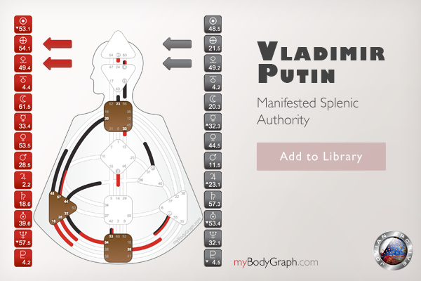 Example Human Design chart of Manifested Splenic Authority: Vladamir Putin