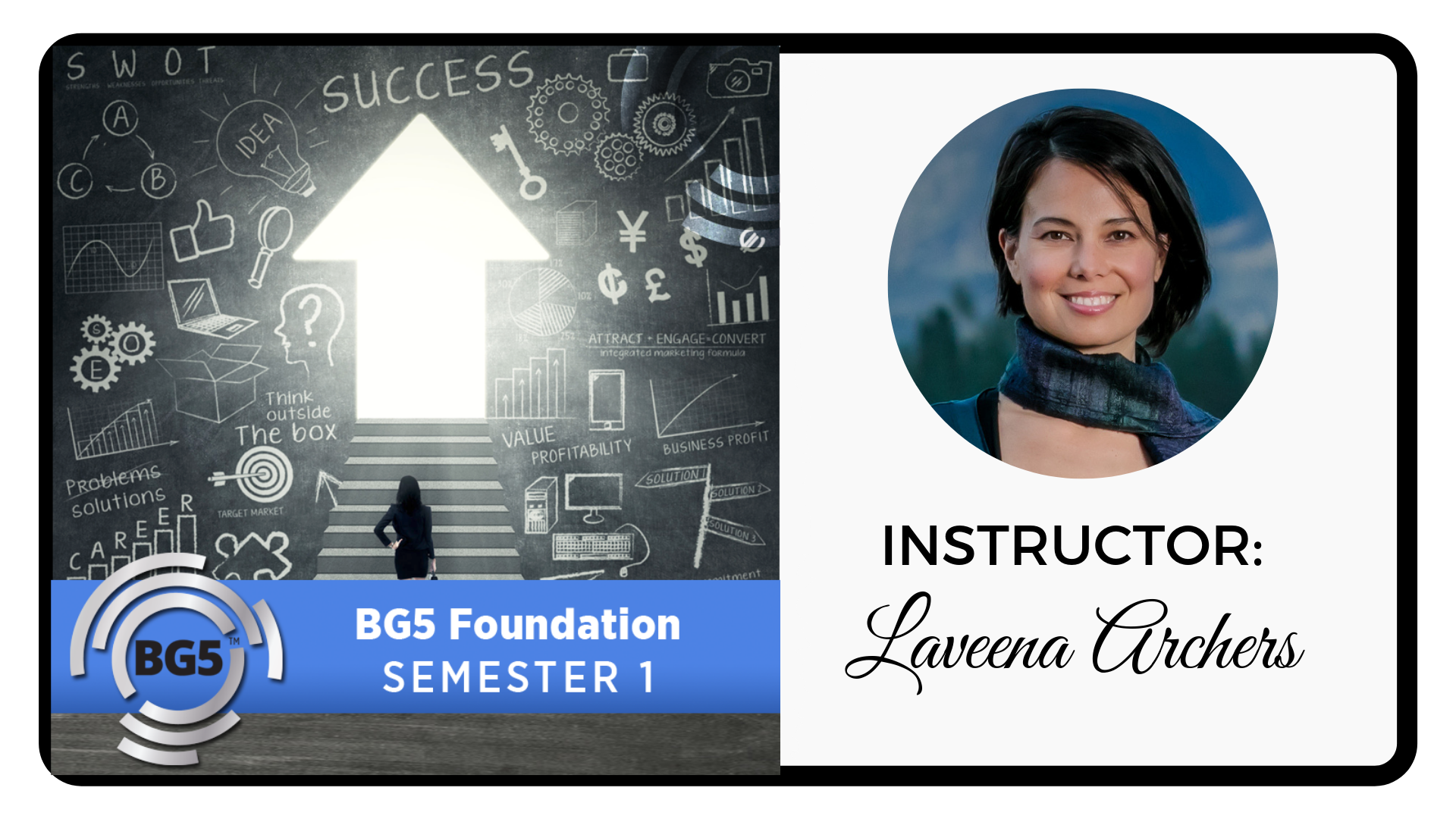 Human Design for Career and Business. Sign up for the BG5 Foundations now!