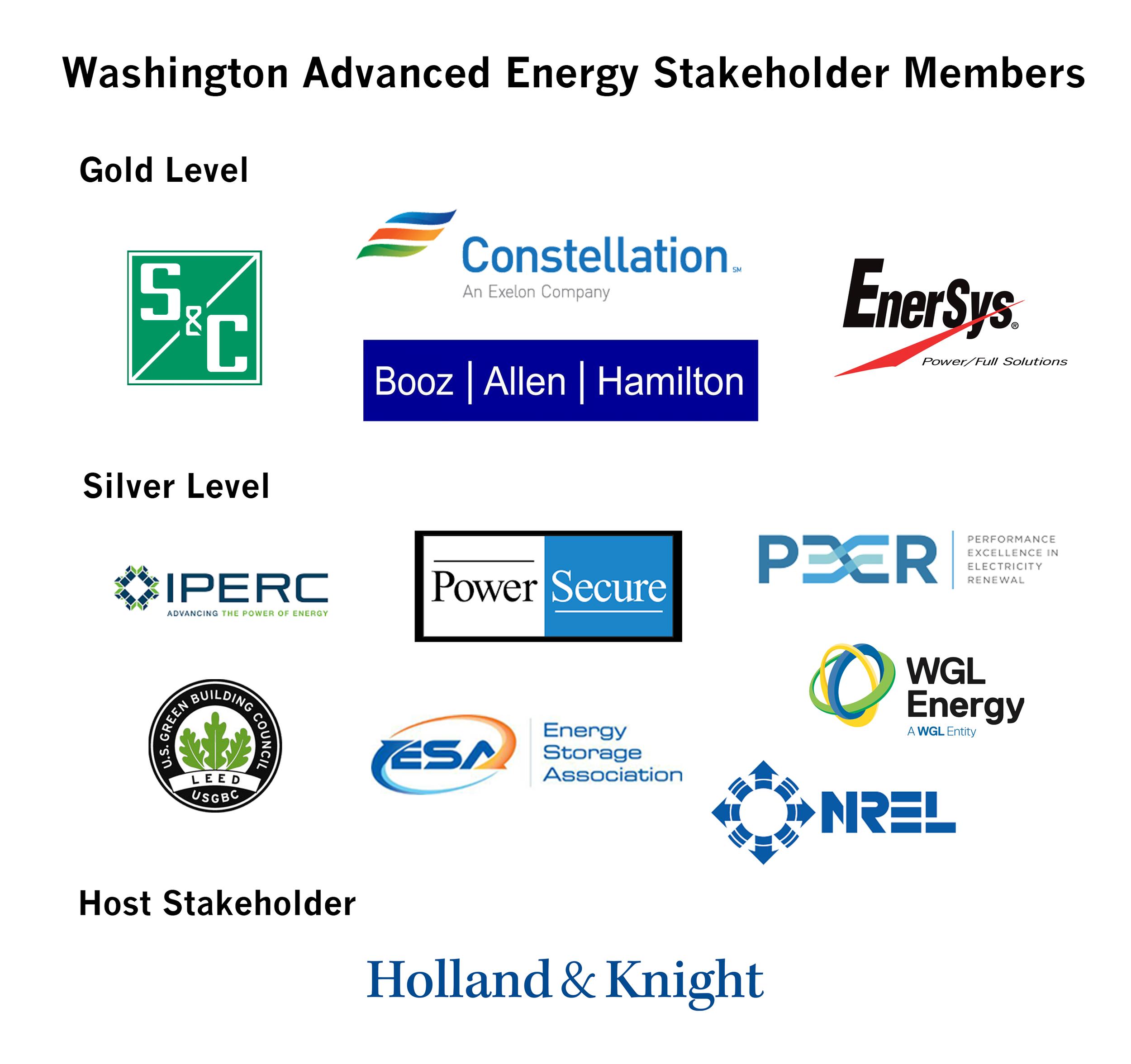 WAE Stakeholder Logos 11_10_17.png