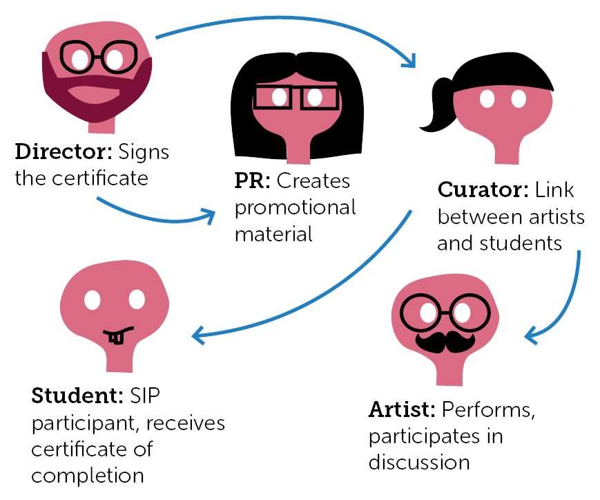 EMPAC SIP structure.PNG