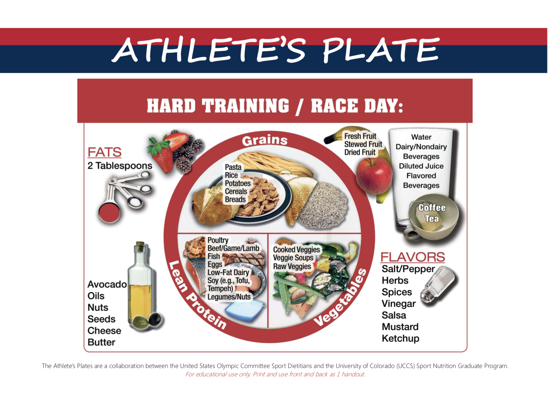 This Athlete's Plate is a product of the United States Olympic Committee (USOC) Sports Dietitians, and the University of Colorado (UCCS) Sports Nutrition Graduate Program.