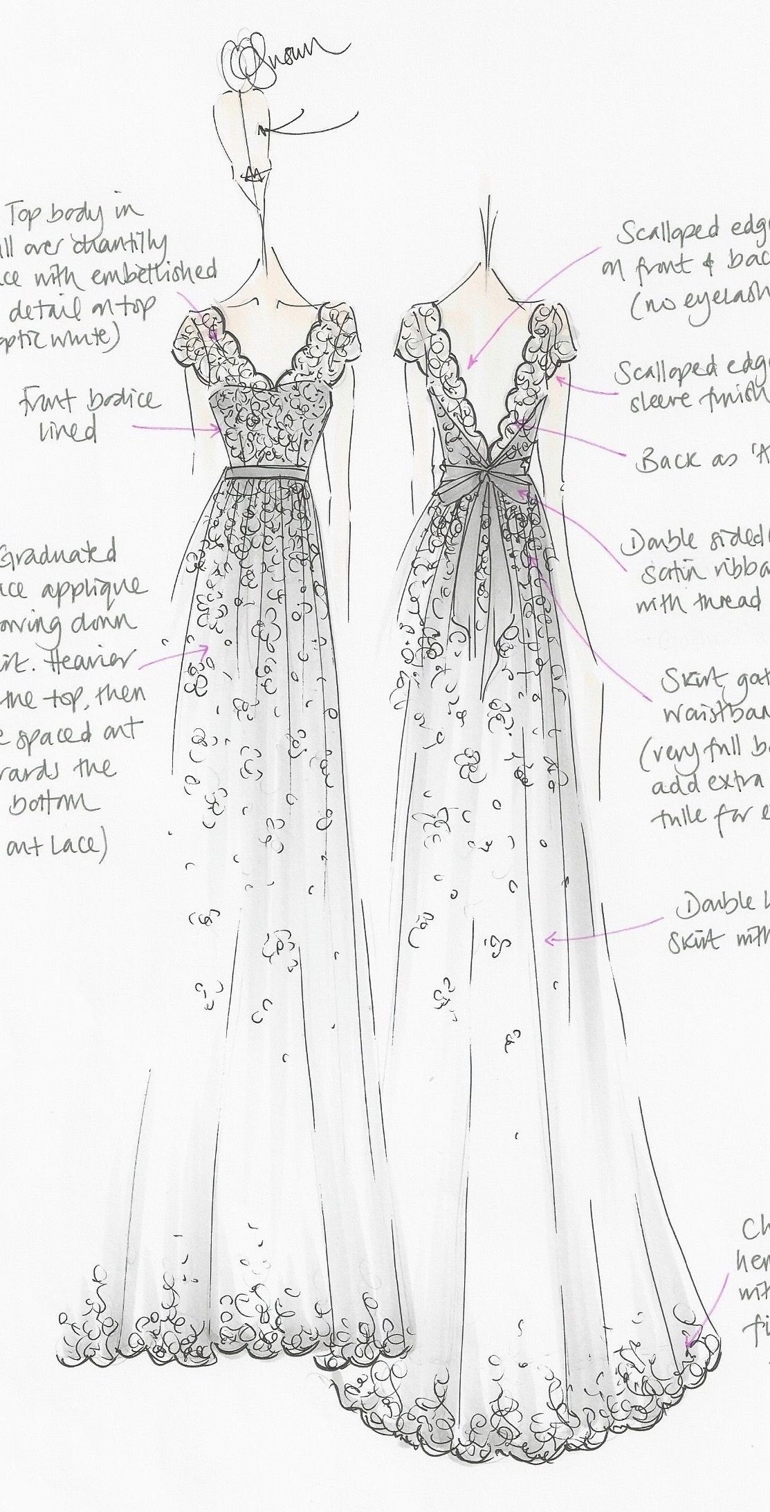 Our bespoke sketch