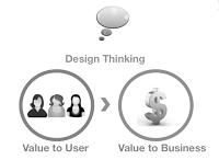 Design Thinking — Blog — Elephant Design
