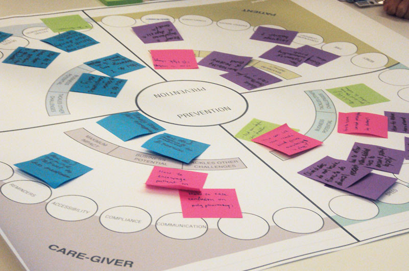 Singapore Workshop_Innovation Strategy_Elephant Design_4.jpg