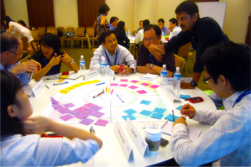 Singapore Workshop_Innovation Strategy_Elephant Design_3.jpg