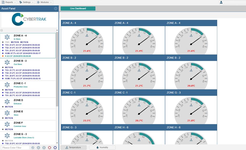 Gauge Display Of Temperatures