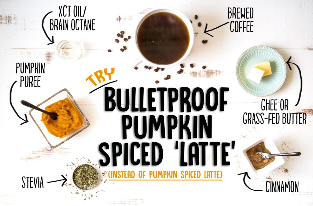 Join me in my healthy addiction to   Bulletproof Coffee  , and if you can't do the java, substitute for black tea. Enjoy!