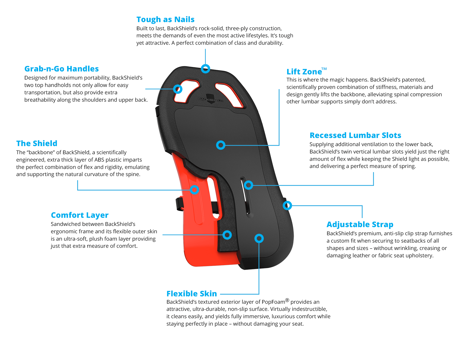 """How Driven solved the """"back problem"""""""