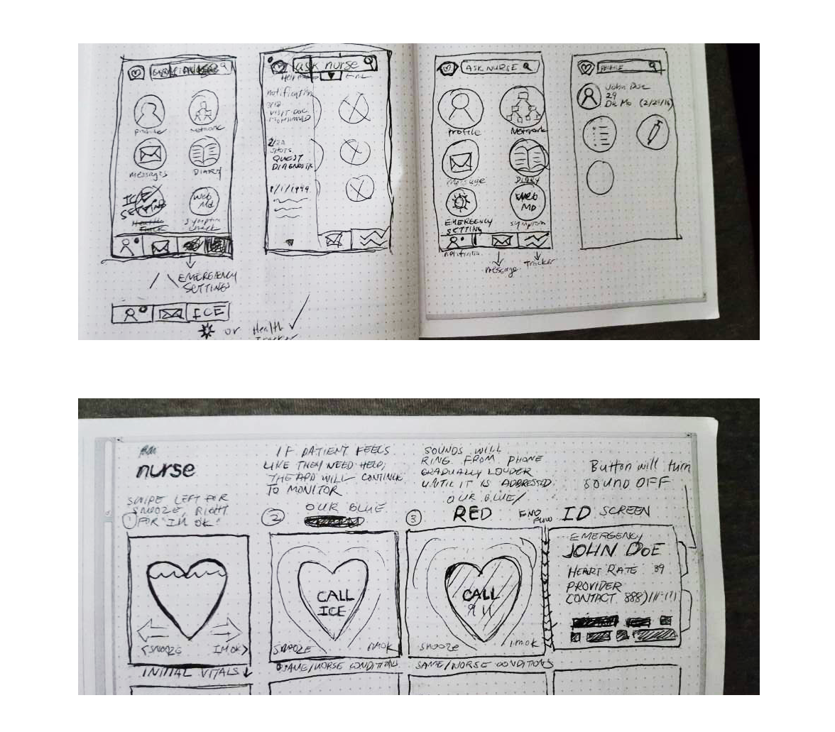 My sketches for our design studio